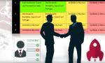 Scoring und Übergang Marketing/Vertrieb