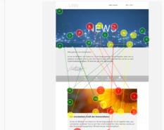 Aufmerksamkeitsanalyse / attention analysis