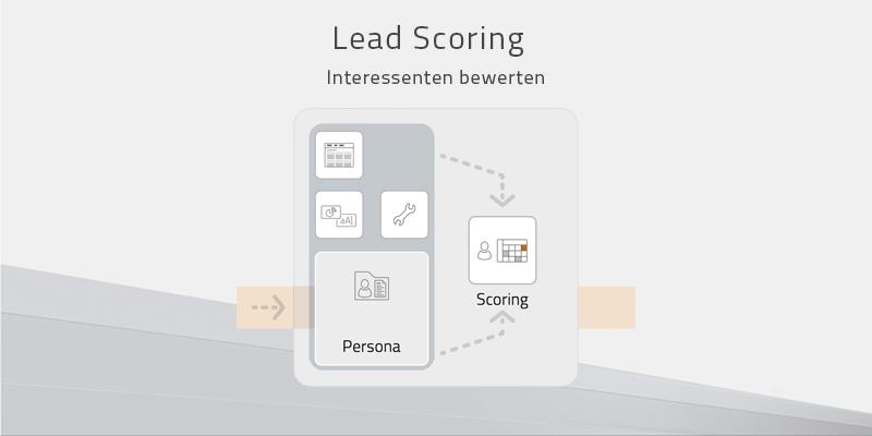 Lead Scoring – Definition und Tipps für die Praxis