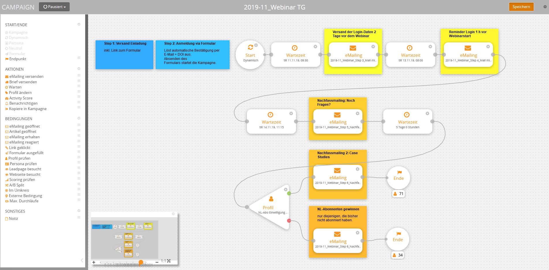Webinar-Prozesse: von der Einladung bis zum Versand der Aufzeichnung (Quelle: von Rundstedt)