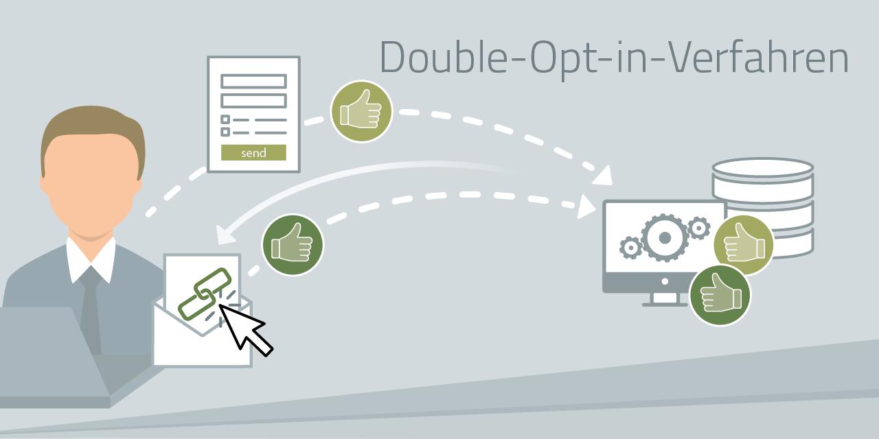 Double Opt In Verfahren – rechtskonform umgesetzt