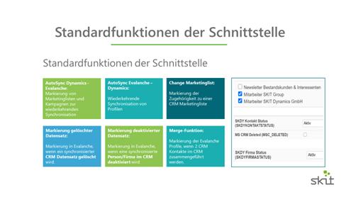 standardfunktionen-der-schnittstelle