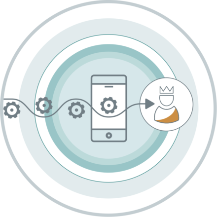 Digitale Vertriebsstrategien Prozessdefinition